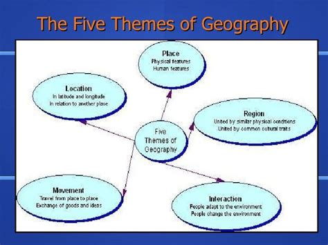 5 themes of geography texas 17 best images about school stuff smart stuff on