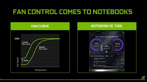 nvidia gpu fan control geforce gtx 980 notebooks built for the incredible
