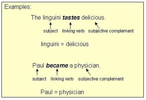 theme definition verb what is a verb with exles f f info 2017