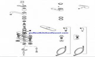 price pfister kitchen faucet sprayer repair pfister faucet parts diagram circuit diagram free