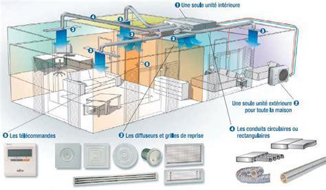 Pompa Aquarium Recent Aa 1600 climatiseur gainable g 233 nie 233 nerg 233 tique et climatique