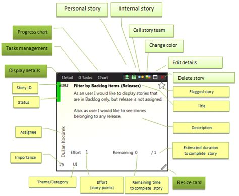 scrum story cards template user story card scrumdesk
