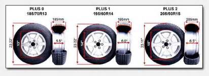 Car Tire Size Advantages Wheel Fitment Guide Discounted Wheel Warehouse