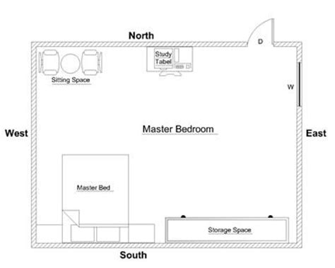 vastu for master bedroom with attached bathroom bedroom design as per vastu shashtra vastu tips advice