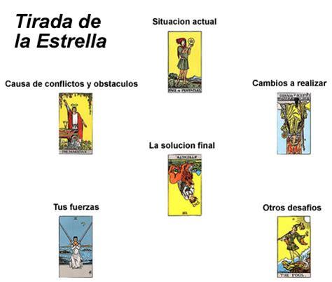 tarot gratis tirada tarot gratis consultas cartas tarot tarot gratis consulta cartas tarot tiradas en linea