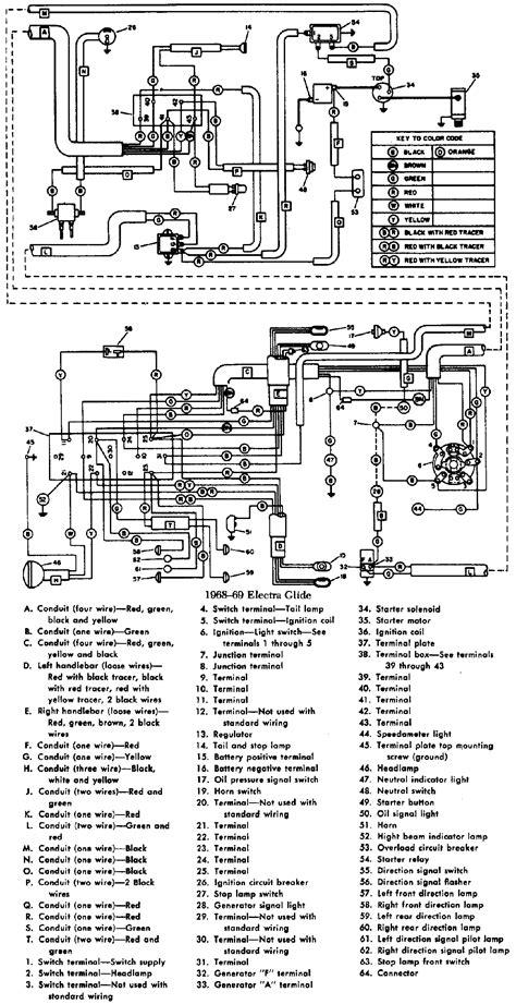 harley davidson electra glide radio wiring diagram harley