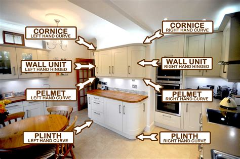 Kitchen Unit Cornice what is cornice pelmet plinth diy kitchens advice