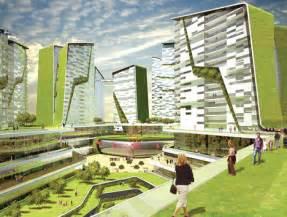 Ken Home Design Reviews by The Garden City Vs The Green City Intercon