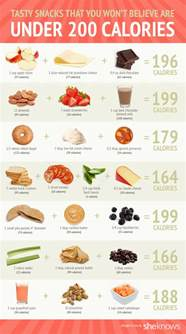 7 tasty snacks you won t believe are only 200 calories