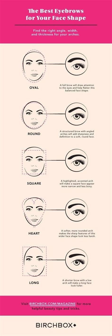 find the best eyebrow shape for your face shape magazine best 25 eyebrows ideas on pinterest beauty tips
