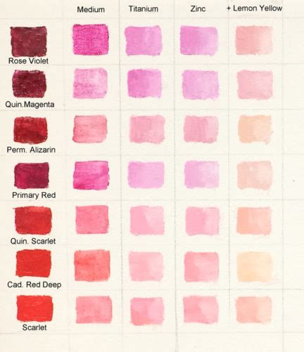 what colors do you mix to make pink how do you mix pink celebrating color