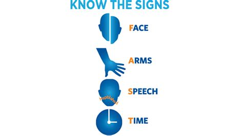 can a a stroke stroke symptoms in when to call for help today