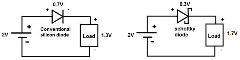 use of diodes in a circuit what is a schottky diode