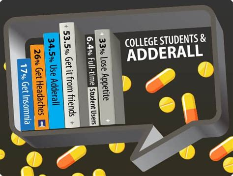 Easiest Way To Detox From Adderall by 5 Best The Counter Otc Adderall Alternatives