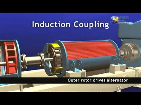 inductive coupling in rotary ups inductive coupling in rotary ups 28 images hitec diesel rotary ups astech electronics