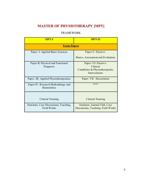 physiotherapy dissertation ideas thesis topics in neuro physiotherapy mfawriting915 web