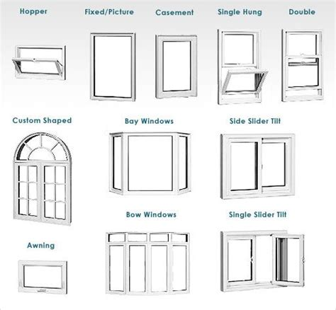 Windows Types Decorating Unique Types Of House Windows Design 17 Best Images About House Window Types On