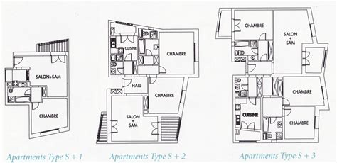 types of appartments tunisiayachting com best marine