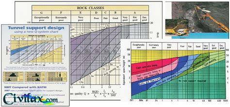 rock slope engineering fourth edition books course on rock engineering