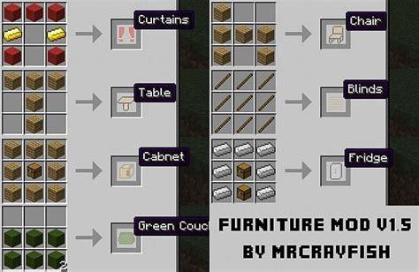 Minecraft Kitchen Additions Mod Sarivojr Kitchen Additions Mod 1 0 0