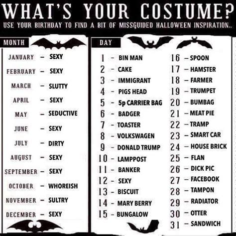 birth date name generator what s your birthday now find your perfect halloween