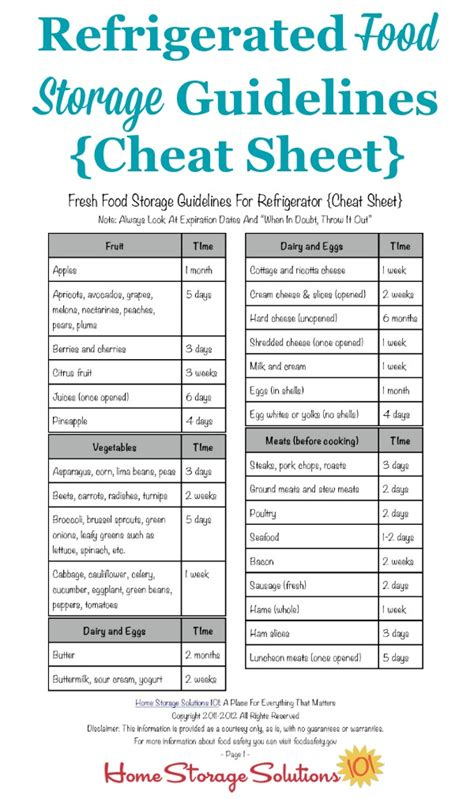 Food Pantry Requirements by Food Storage Guidelines How Food Stays Goods To Eat
