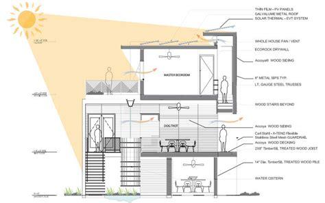como hacer el plano de una casa 28 planos de casas ecol 243 gicas para dise 241 ar viviendas ovacen