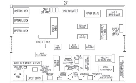 machine shop floor plan the importance of good sheet metal machinery layout to