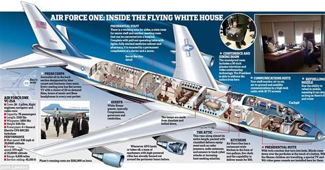 layout of air force one war news updates inside air force one