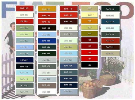 auto paint codes original fiat 500 colors 1957 1977 divided into periods and auto