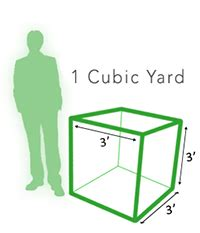 cubic yard calculator junk butler