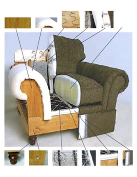 mccord interiors upholstered furniture design