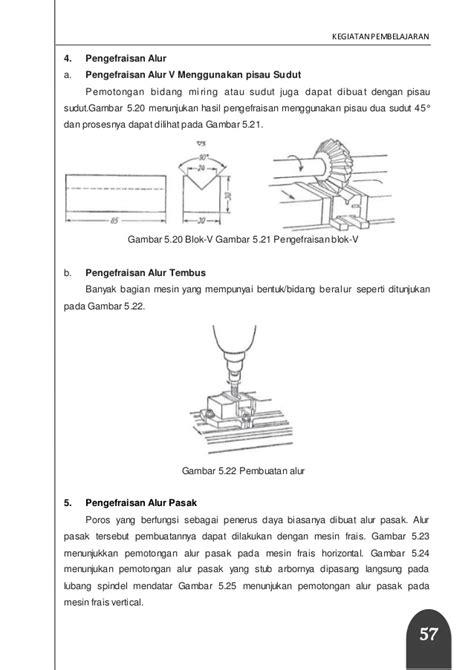 Teknik Pengefraisan modul teknik pemesinan frais