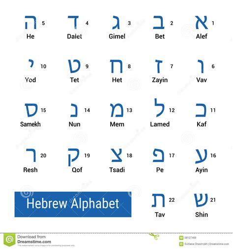 lettere alfabeto ebraico alfabeto ebraico illustrazione vettoriale immagine 58127469