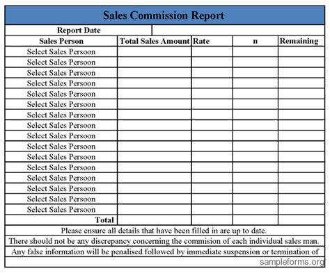 Sales Commission Report Form Sle Forms Commissioning Report Template