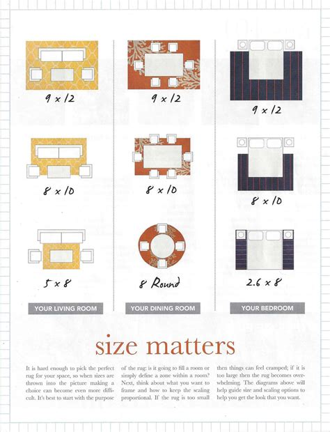 How To Size An Area Rug Harry King