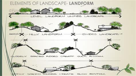 Landscape Architecture Elements Elements Of Landscape Design