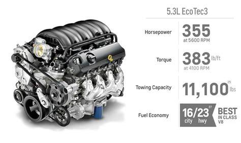 2017 Chevy Silverado 5 3 Horsepower by 2017 Chevy Silverado 1500 Engine Options