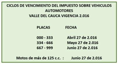 impuesto de vehiculos en cali 2016 c 243 mo pago el impuesto de veh 237 culo en cali 2016 precios