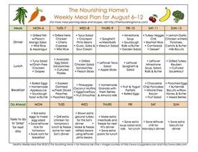 Meal Menu Template by Meal Plans Archives Page 13 Of 16 The Nourishing Home