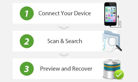 free iphone data recovery software. recover iphone photos