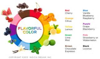 tasting colors taste the color it s the colors