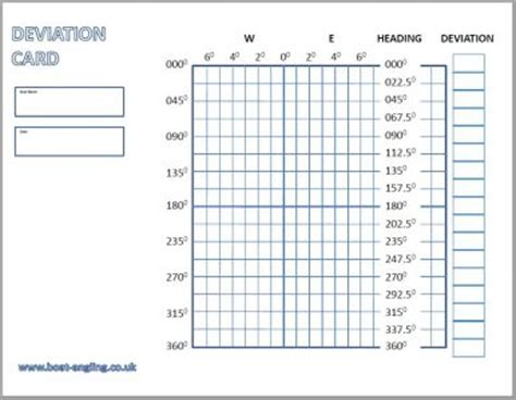 Compass Deviation Card Template free downloads boat angling