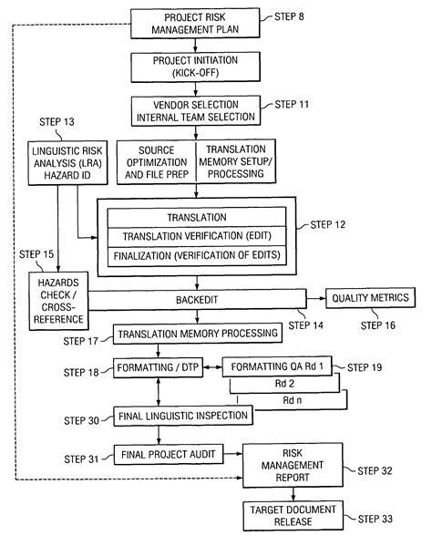 device complaint handling flowchart device complaint handling flowchart create a