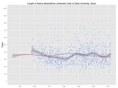 duke dissertations duke dissertations analyzing historical history