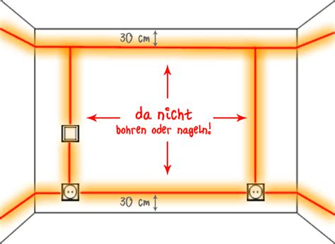 Loch In Decke Bohren Kabel by Beim Bohren Nicht Die Stromleitung Treffen