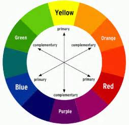 colors that go well with green colors that go well with navy blue quora