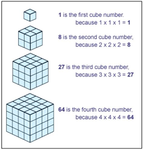 unit cube pattern presentation name on emaze