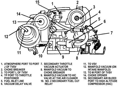 1989 Toyota Corolla Carburetor Diagram Repair Guides Carbureted Fuel System Carburetor
