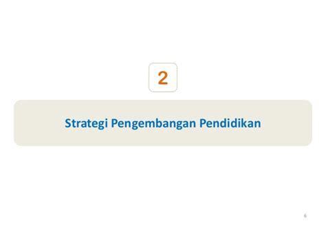 Strategi Kebijakan Pembelajaran Pendidikan Karakter 1 kurikulum 2013